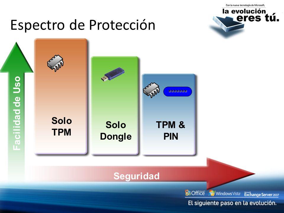 Espectro de Protección ******* TPM & PIN Solo Dongle Solo TPM Seguridad Facilidad de Uso