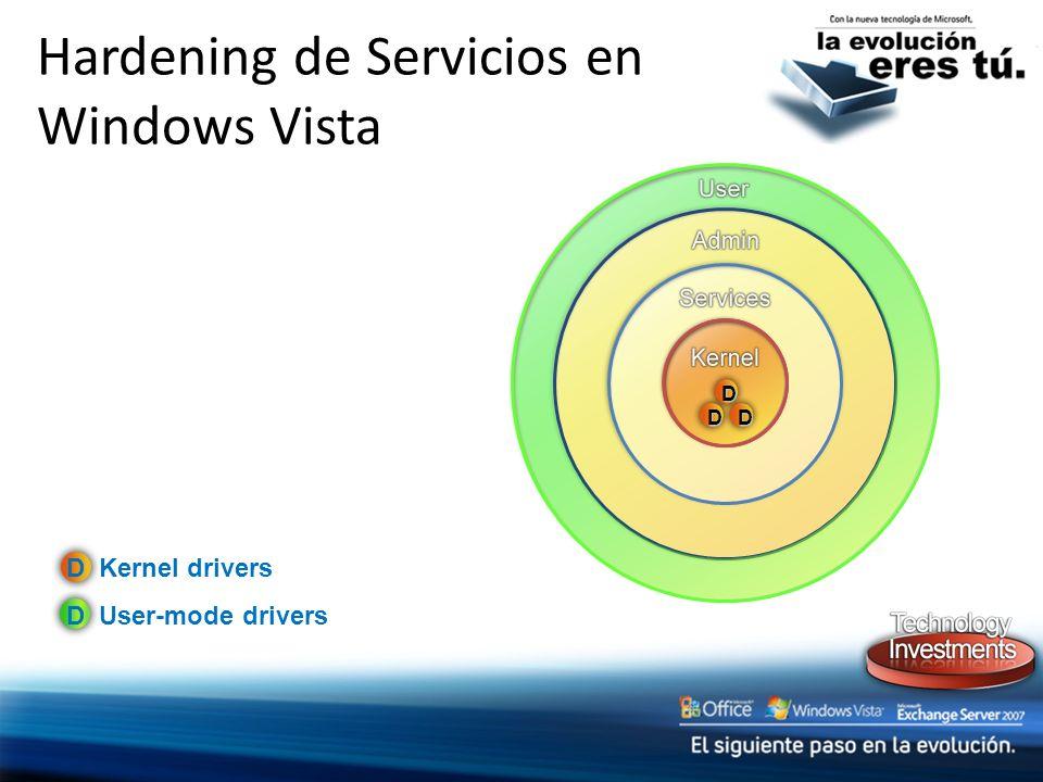 Hardening de Servicios en Windows Vista Kernel driversD DUser-mode drivers D DD