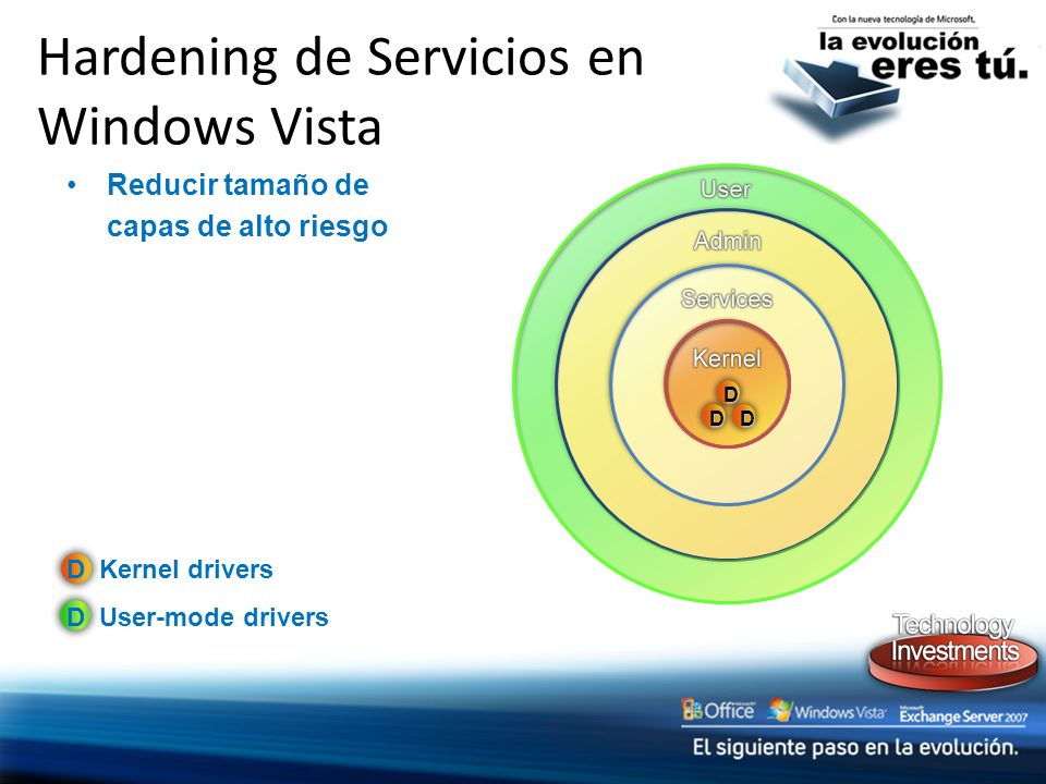 Firewall en Windows Vista