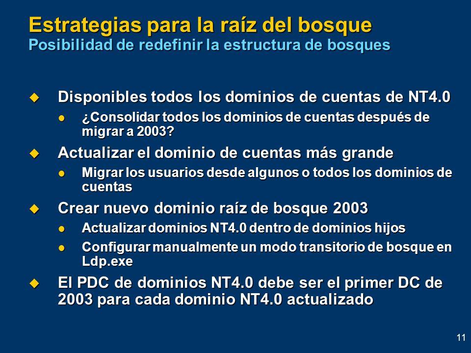 11 Estrategias para la raíz del bosque Posibilidad de redefinir la estructura de bosques Disponibles todos los dominios de cuentas de NT4.0 Disponible