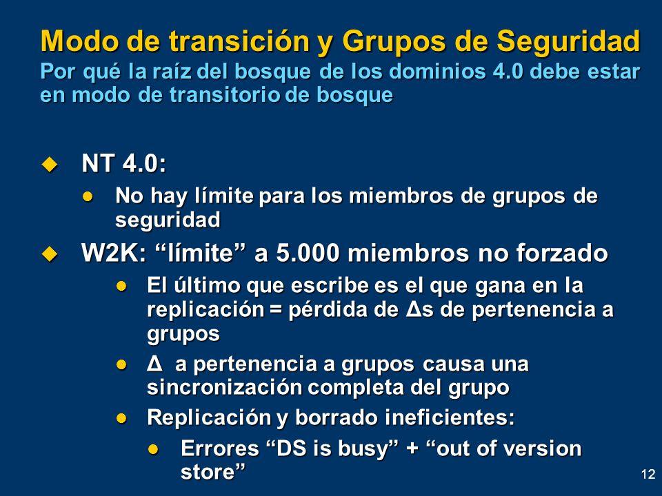 12 Modo de transición y Grupos de Seguridad Por qué la raíz del bosque de los dominios 4.0 debe estar en modo de transitorio de bosque NT 4.0: NT 4.0: