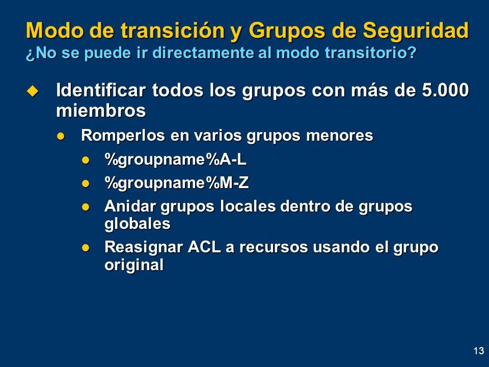 13 Modo de transición y Grupos de Seguridad ¿No se puede ir directamente al modo transitorio? Identificar todos los grupos con más de 5.000 miembros I