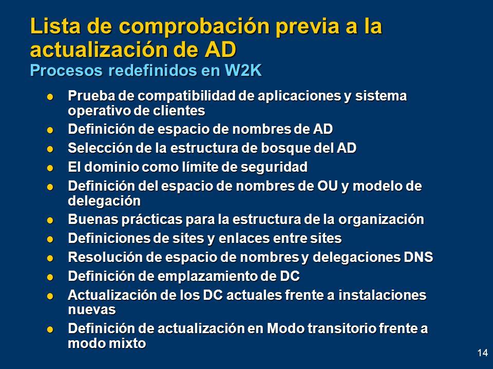 14 Lista de comprobación previa a la actualización de AD Procesos redefinidos en W2K Prueba de compatibilidad de aplicaciones y sistema operativo de c
