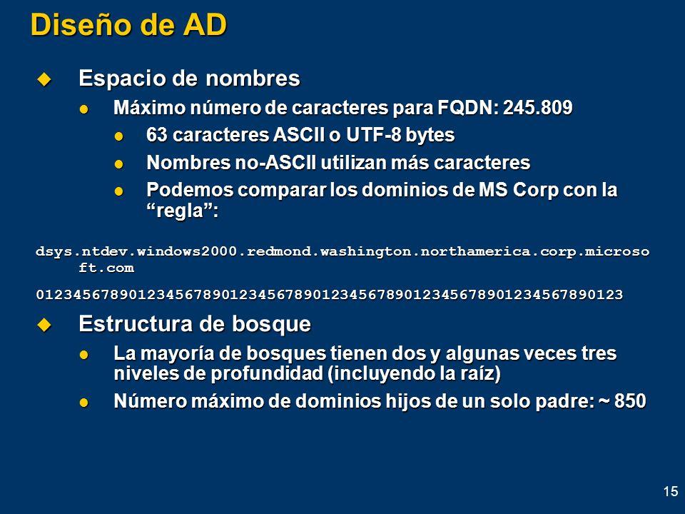 15 Diseño de AD Espacio de nombres Espacio de nombres Máximo número de caracteres para FQDN: 245.809 Máximo número de caracteres para FQDN: 245.809 63