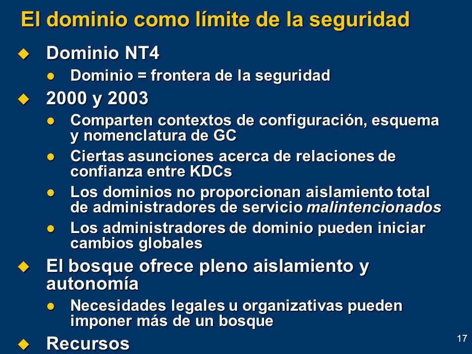 17 El dominio como límite de la seguridad Dominio NT4 Dominio NT4 Dominio = frontera de la seguridad Dominio = frontera de la seguridad 2000 y 2003 20