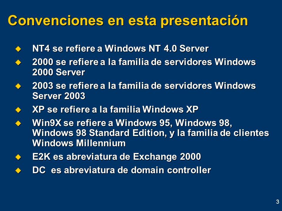 3 Convenciones en esta presentación NT4 se refiere a Windows NT 4.0 Server NT4 se refiere a Windows NT 4.0 Server 2000 se refiere a la familia de serv