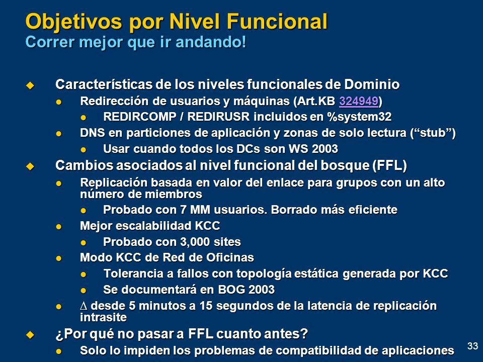 33 Objetivos por Nivel Funcional Correr mejor que ir andando! Características de los niveles funcionales de Dominio Características de los niveles fun