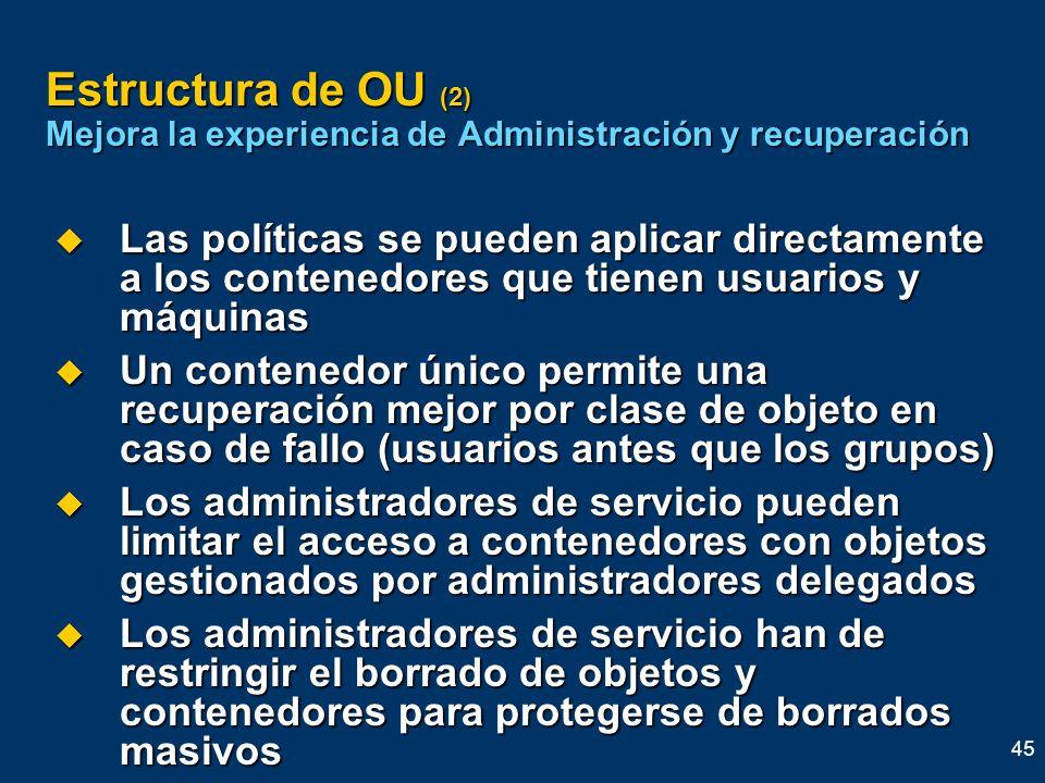 45 Estructura de OU (2) Mejora la experiencia de Administración y recuperación Las políticas se pueden aplicar directamente a los contenedores que tie