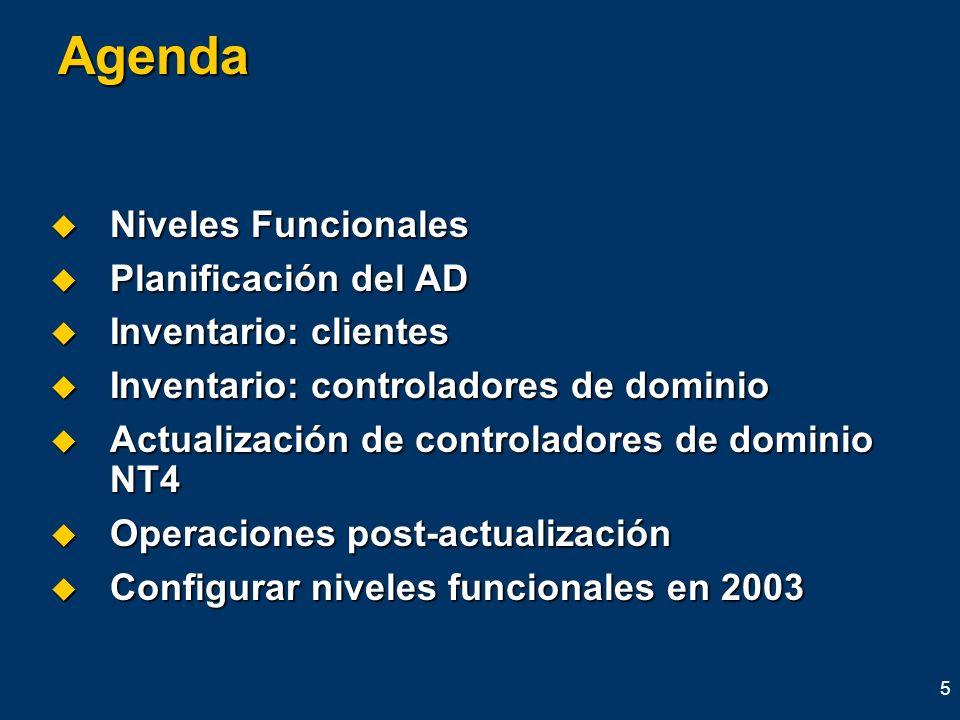 5 Agenda Niveles Funcionales Niveles Funcionales Planificación del AD Planificación del AD Inventario: clientes Inventario: clientes Inventario: contr