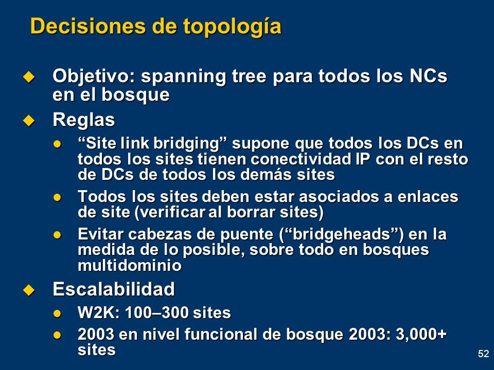 52 Decisiones de topología Objetivo: spanning tree para todos los NCs en el bosque Objetivo: spanning tree para todos los NCs en el bosque Reglas Regl