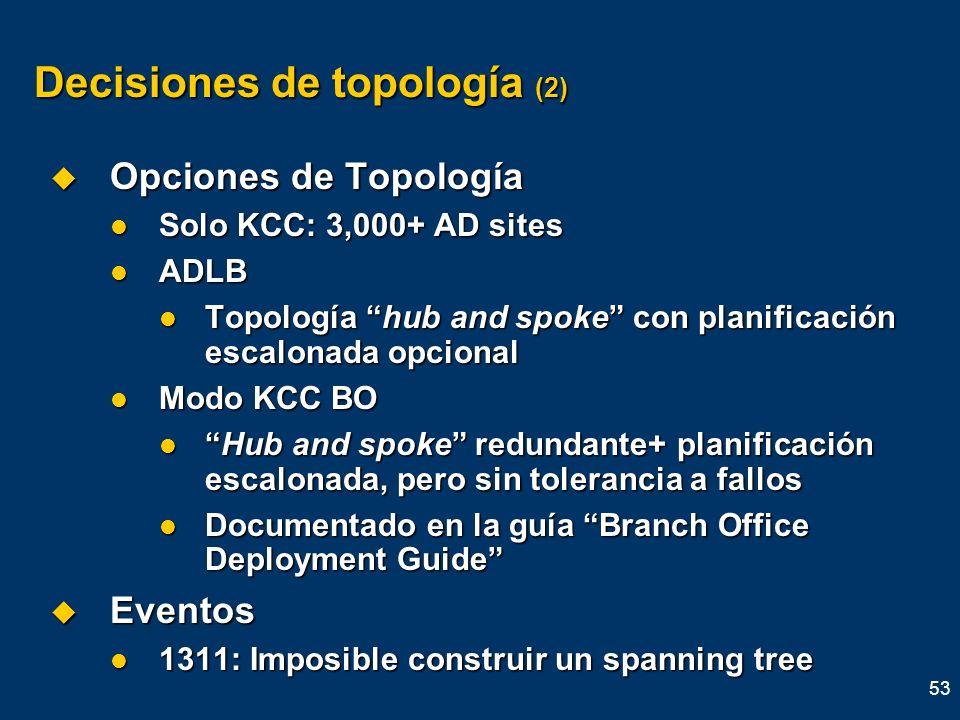 53 Decisiones de topología (2) Opciones de Topología Opciones de Topología Solo KCC: 3,000+ AD sites Solo KCC: 3,000+ AD sites ADLB ADLB Topología hub