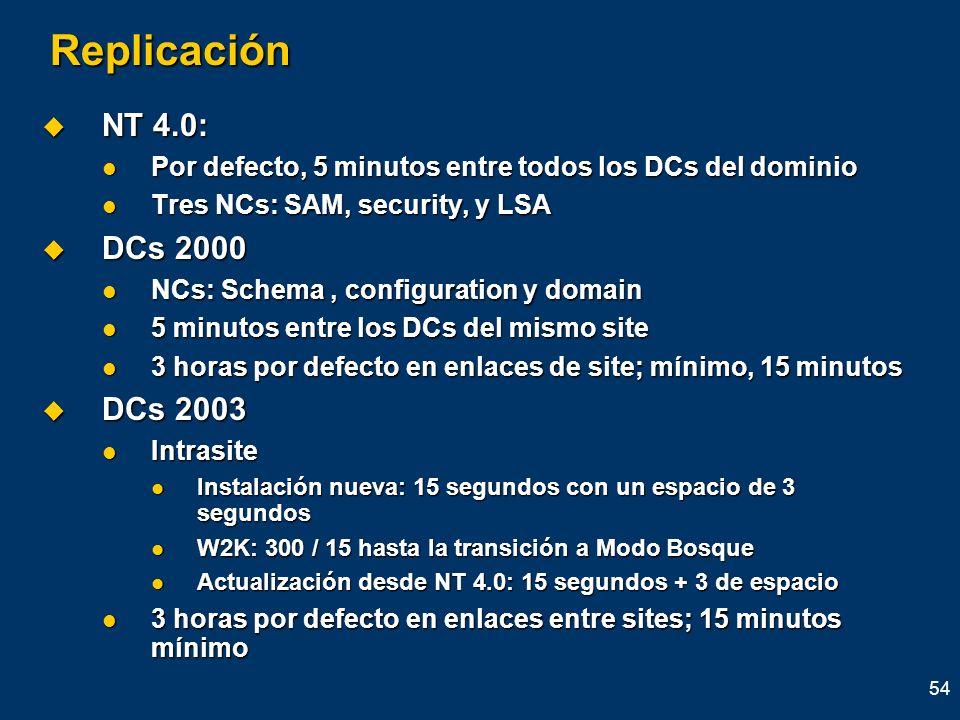 54 Replicación NT 4.0: NT 4.0: Por defecto, 5 minutos entre todos los DCs del dominio Por defecto, 5 minutos entre todos los DCs del dominio Tres NCs: