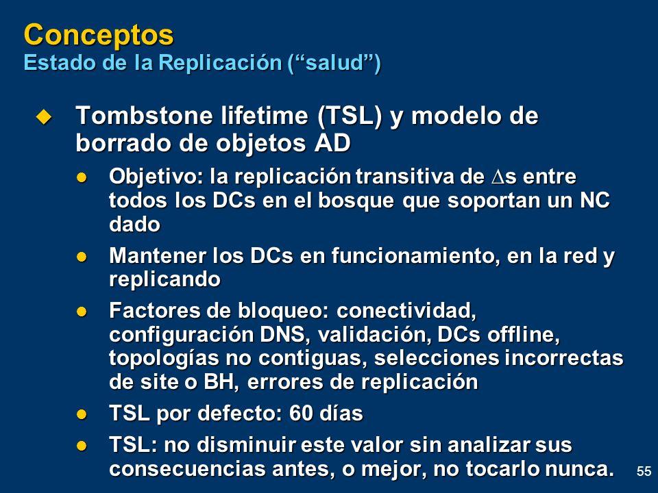 55 Conceptos Estado de la Replicación (salud) Tombstone lifetime (TSL) y modelo de borrado de objetos AD Tombstone lifetime (TSL) y modelo de borrado