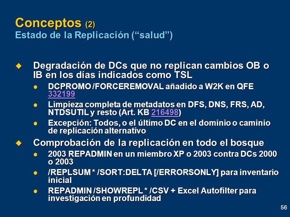 56 Conceptos (2) Estado de la Replicación (salud) Degradación de DCs que no replican cambios OB o IB en los días indicados como TSL Degradación de DCs