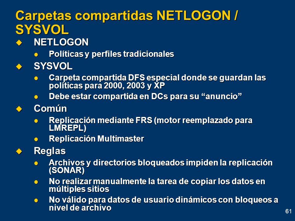 61 Carpetas compartidas NETLOGON / SYSVOL NETLOGON NETLOGON Políticas y perfiles tradicionales Políticas y perfiles tradicionales SYSVOL SYSVOL Carpet