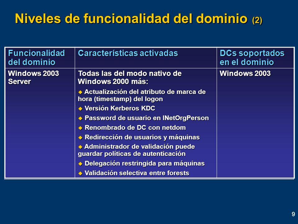 9 Niveles de funcionalidad del dominio (2) Funcionalidad del dominio Características activadas DCs soportados en el dominio Windows 2003 Server Todas