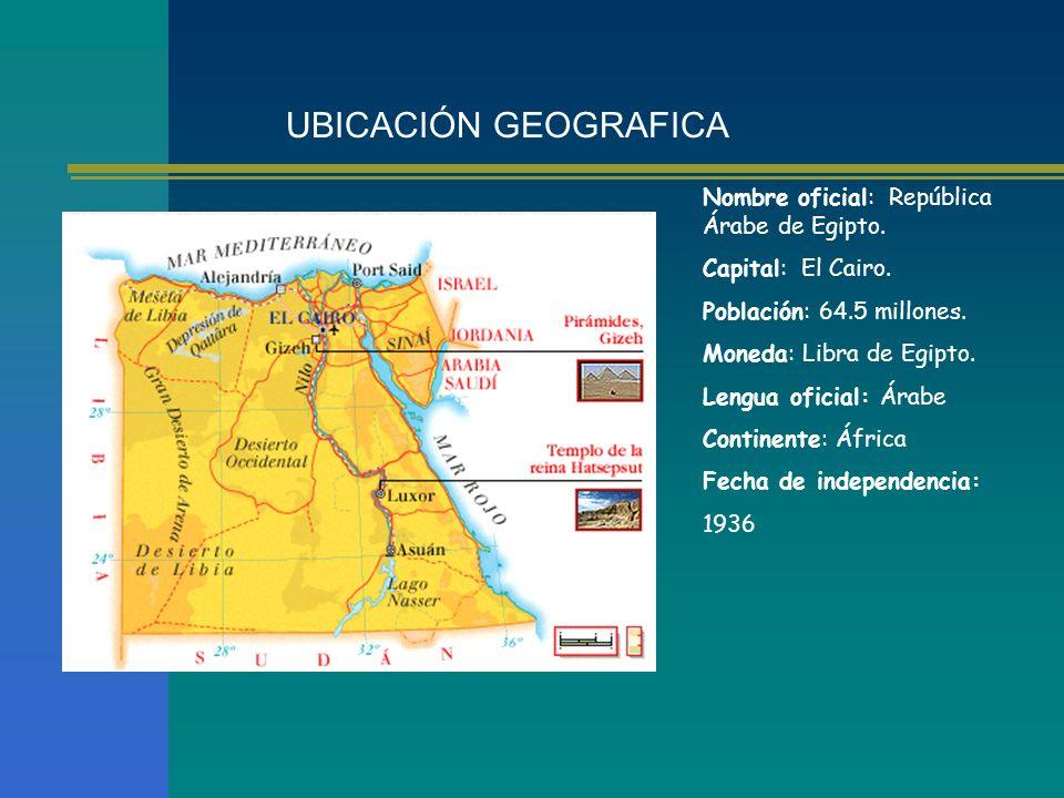 RECURSOS NATURALES EN LA ANTIGÜEDAD Explotación de oro y granito rojo ACTUALMENTE Petróleo Magnesio.