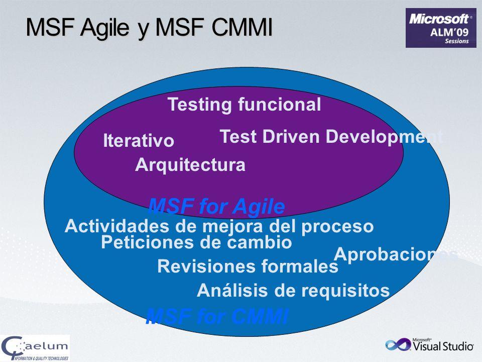 MSF Agile y MSF CMMI MSF for CMMI Aprobaciones Peticiones de cambio Revisiones formales Actividades de mejora del proceso Análisis de requisitos MSF f