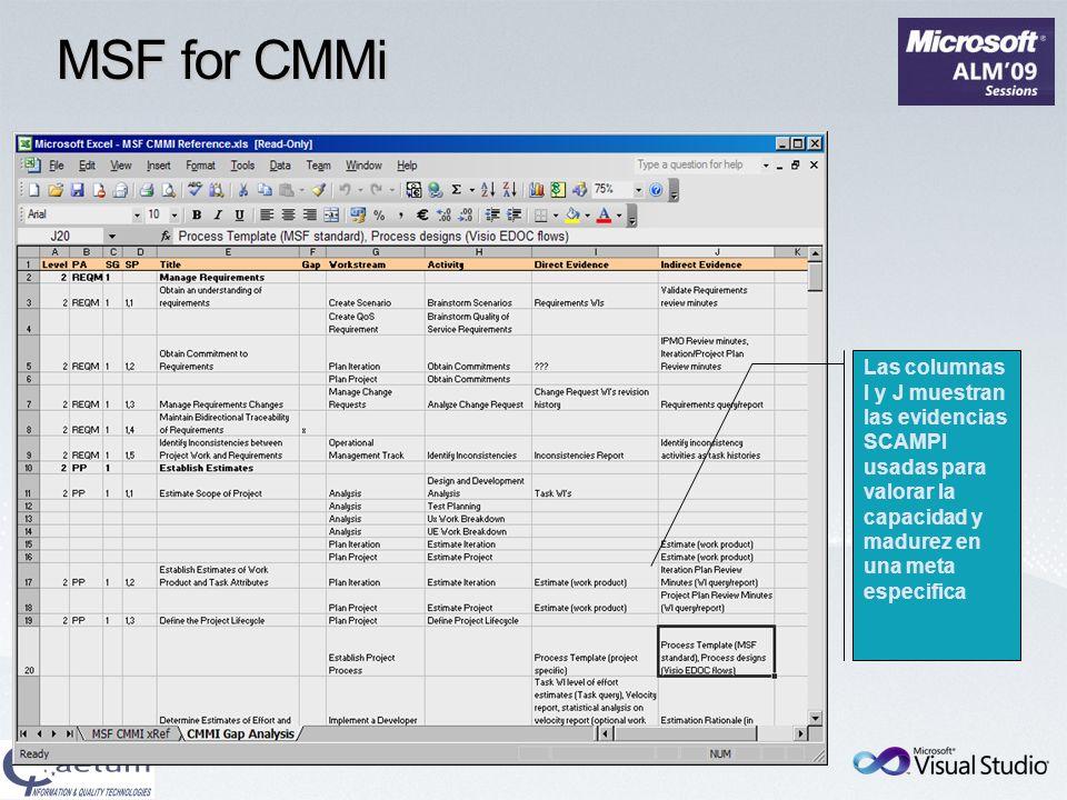 MSF for CMMi Las columnas I y J muestran las evidencias SCAMPI usadas para valorar la capacidad y madurez en una meta especifica