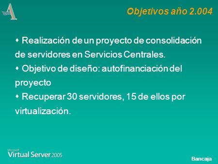 Bancaja Oficinas: eliminación de los servidores SSCC: entorno Wintel con tratamiento tipo host para soporte a Oficinas y SSCC Situación Objetivo