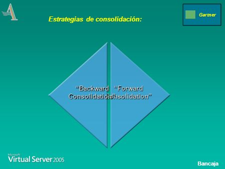 Bancaja ForwardConsolidation BackwardConsolidation Estrategias de consolidación: Gartner