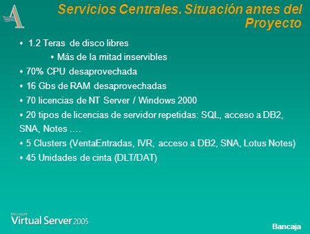 Bancaja 1.2 Teras de disco libres Más de la mitad inservibles 70% CPU desaprovechada 16 Gbs de RAM desaprovechadas 70 licencias de NT Server / Windows 2000 20 tipos de licencias de servidor repetidas: SQL, acceso a DB2, SNA, Notes ….