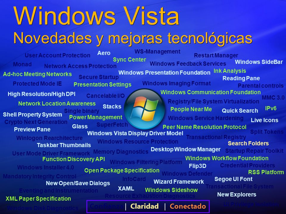 Windows Vista Novedades y mejoras tecnológicas Stacks Network Access Protection Network Location Awareness High Resolution/High DPI Windows Sideshow Windows Vista Display Driver Model People Near Me Windows Defender Power Management Live Icons Windows SideBar Parental controls Windows Feedback Services Desktop Window Manager Registry/File System Virtualization Protected Mode IE Windows Service Hardening Sync Center Aero Presentation Settings Preview Pane User Account Protection Ad-hoc Meeting Networks Quick Search Windows Imaging Format Windows Resource Protection MMC 3.0 Cancelable I/O Resource Exhaustion Diagnostics Peer Name Resolution Protocol Reading Pane Windows Disk Diagnostics Restart Manager Transactional Registry Single binary Memory Diagnostics Startup Repair Toolkit Transactional File System Eventing and Instrumentation WS-Management InfoCard SuperFetch Segoe UI Font Flip3D New Explorers Taskbar Thumbnails IPv6 XAML Search Folders Ink Analysis Split Tokens Mandatory Integrity Control UI Privilege Isolation Secure Startup Windows Filtering Platform User Mode Driver Framework New Open/Save Dialogs Shell Property System Winlogon Rearchitecture Windows Communication Foundation Windows Presentation Foundation Glass Open Package Specification XML Paper Specification Windows Workflow Foundation Windows Installer 4.0 Monad RSS Platform Function Discovery API Wizard Framework Crypto Next Generation Credential Providers Confianza | Claridad | Conectado