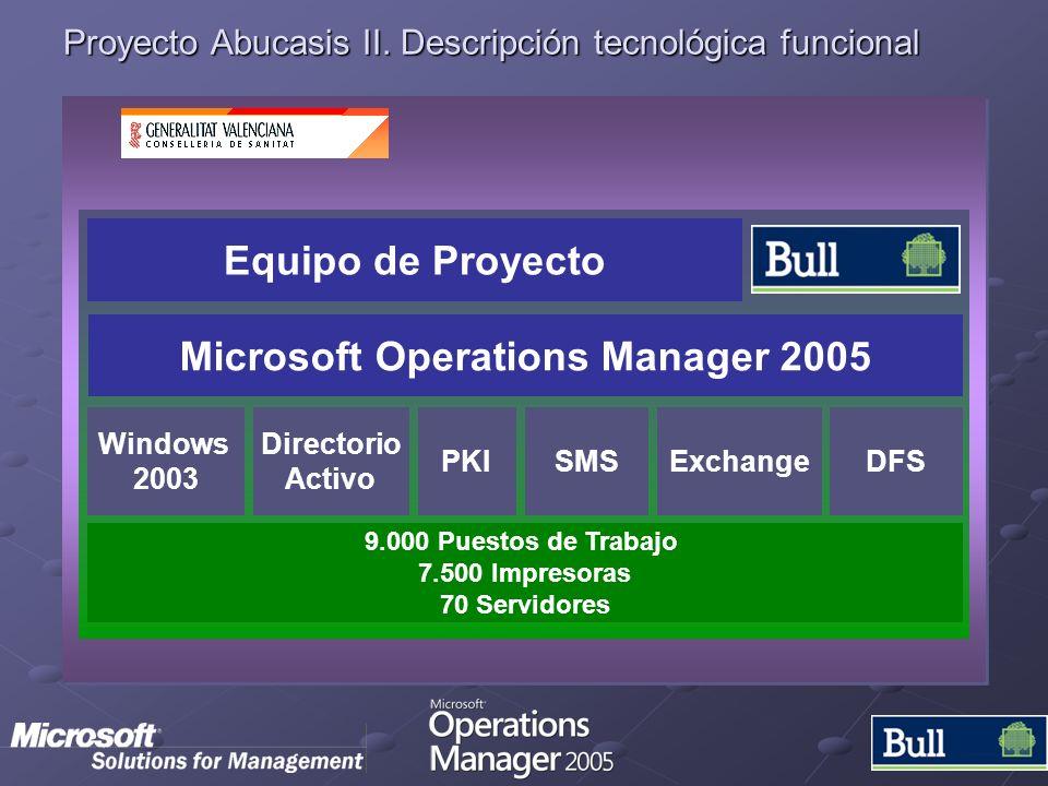 Proyecto Abucasis II. Descripción tecnológica funcional 9.000 Puestos de Trabajo 7.500 Impresoras 70 Servidores Windows 2003 Directorio Activo SMSExch