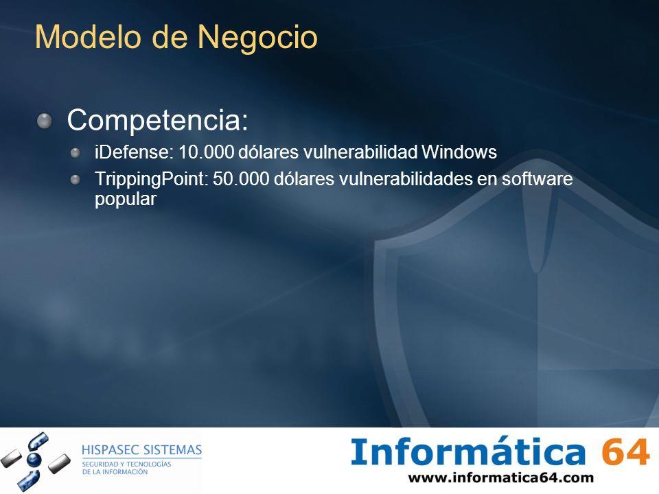 Modelo de Negocio Competencia: iDefense: 10.000 dólares vulnerabilidad Windows TrippingPoint: 50.000 dólares vulnerabilidades en software popular
