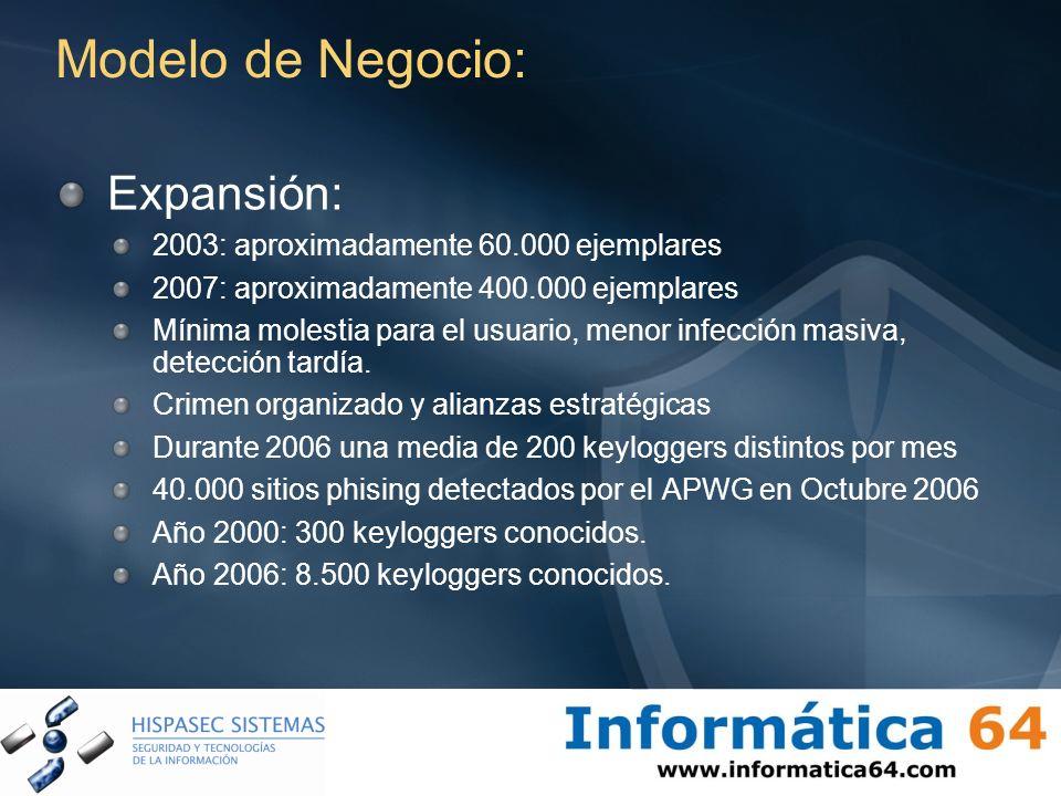 Modelo de Negocio: Expansión: 2003: aproximadamente 60.000 ejemplares 2007: aproximadamente 400.000 ejemplares Mínima molestia para el usuario, menor
