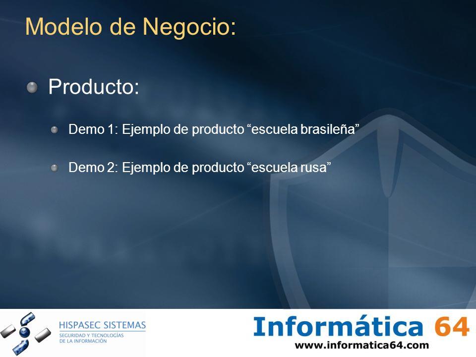 Modelo de Negocio: Producto: Demo 1: Ejemplo de producto escuela brasileña Demo 2: Ejemplo de producto escuela rusa