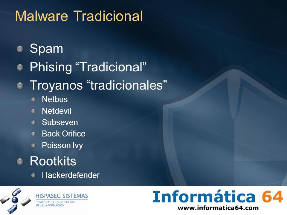 Malware Tradicional Spam Phising Tradicional Troyanos tradicionales Netbus Netdevil Subseven Back Orifice Poisson Ivy Rootkits Hackerdefender