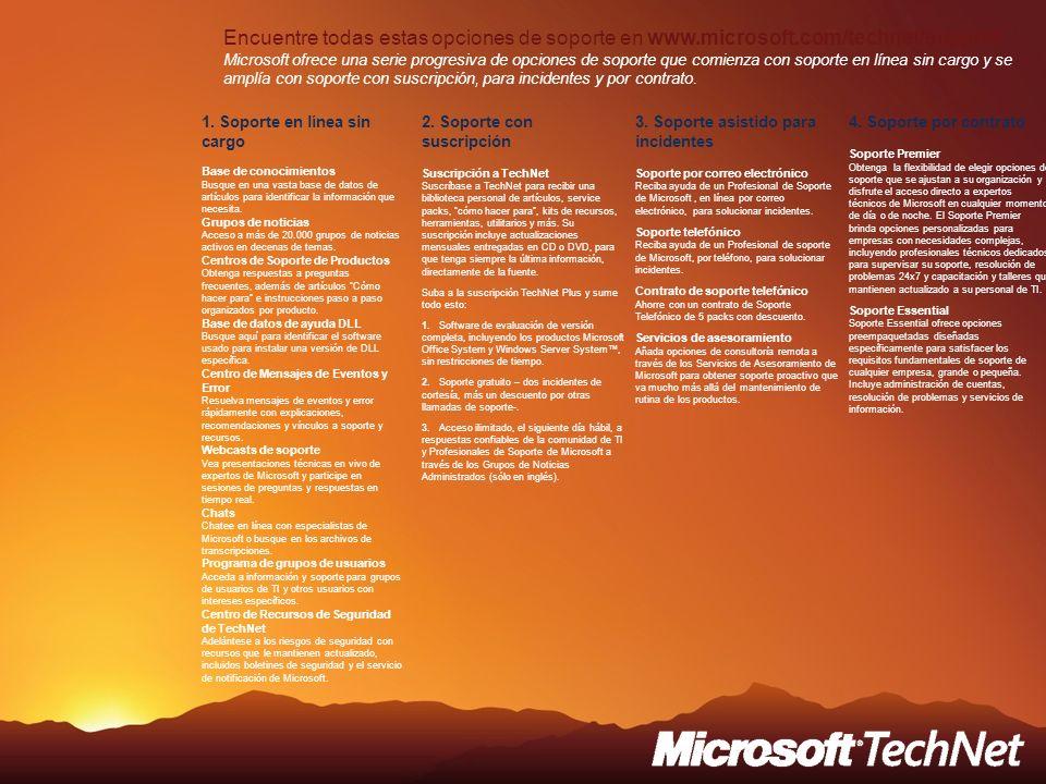 Encuentre todas estas opciones de soporte en www.microsoft.com/technet/support Microsoft ofrece una serie progresiva de opciones de soporte que comienza con soporte en línea sin cargo y se amplía con soporte con suscripción, para incidentes y por contrato.
