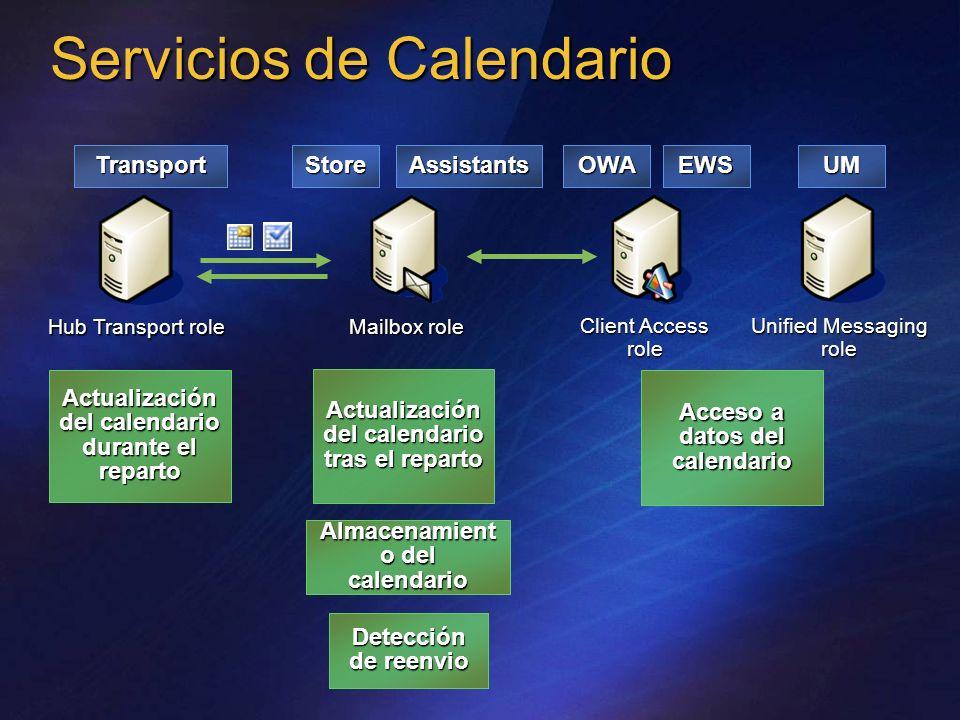 Mailbox role Hub Transport role Unified Messaging role Almacenamient o del calendario Actualización del calendario tras el reparto Acceso a datos del