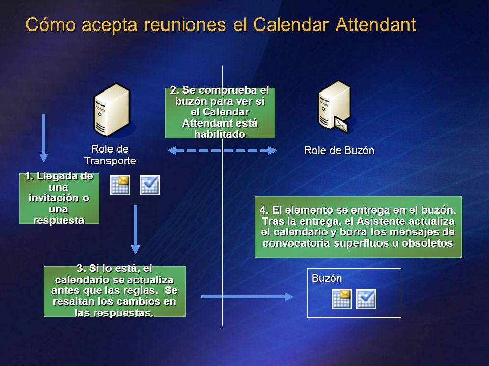 Role de Buzón Role de Transporte Buzón 2. Se comprueba el buzón para ver si el Calendar Attendant está habilitado 3. Si lo está, el calendario se actu