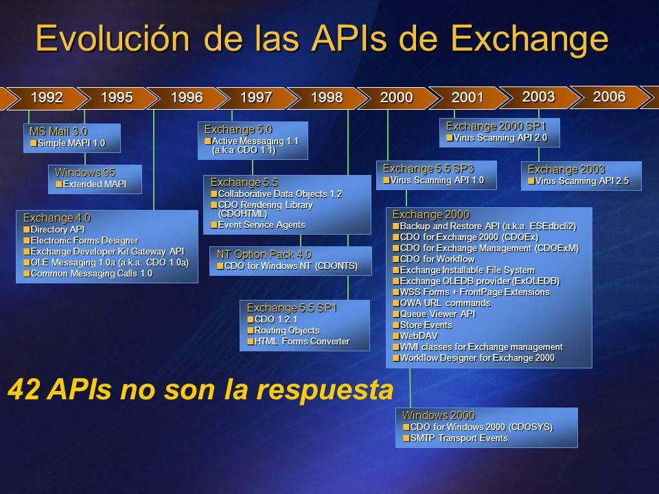 Evolución de las APIs de Exchange 1992 1995 1996 1997 2000 2001 2003 2006 1998 2007 1990 MS Mail 3.0 Simple MAPI 1.0 Simple MAPI 1.0 Windows 95 Extend