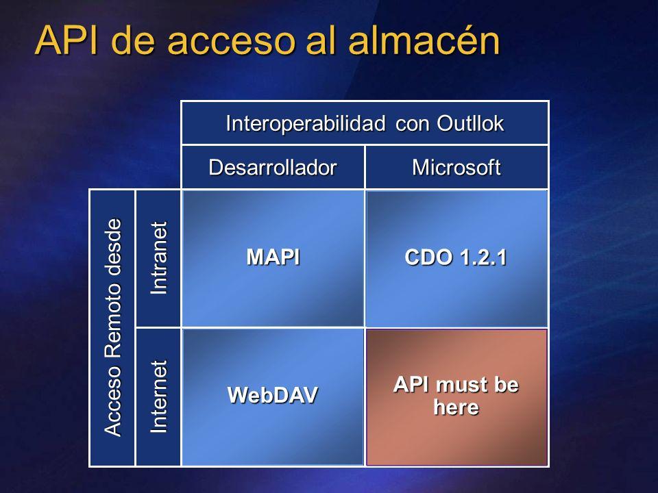 API de acceso al almacén DesarrolladorMicrosoft Interoperabilidad con Outllok Intranet Internet Acceso Remoto desde MAPI CDO 1.2.1 WebDAV API must be