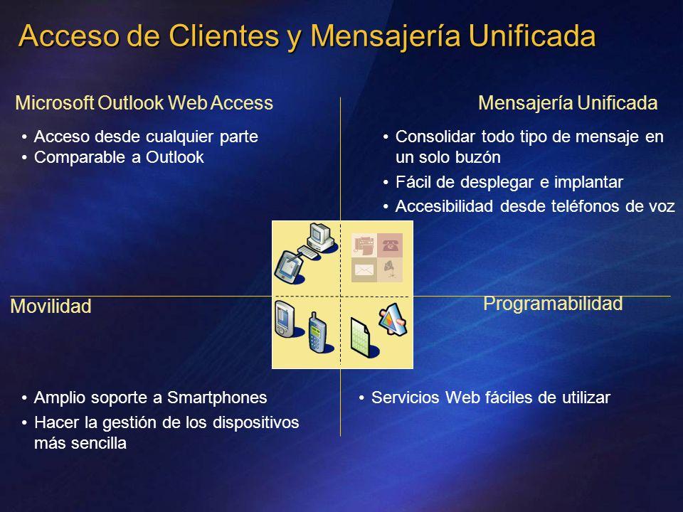 Acceso desde cualquier parte Comparable a Outlook Amplio soporte a Smartphones Hacer la gestión de los dispositivos más sencilla Acceso de Clientes y