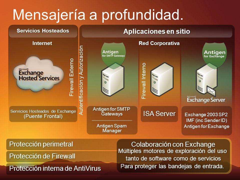 Protección perimetral Protección de Firewall Protección interna de AntiVirus Autentificación y Autorización Servicios Hosteados Red Corporativa Firewa
