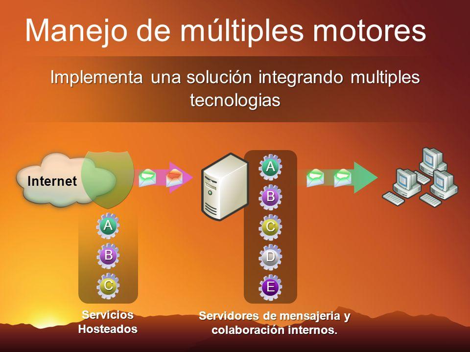 Implementa una solución integrando multiples tecnologias Internet Servidores de mensajeria y colaboración internos. Manejo de múltiples motores Servic