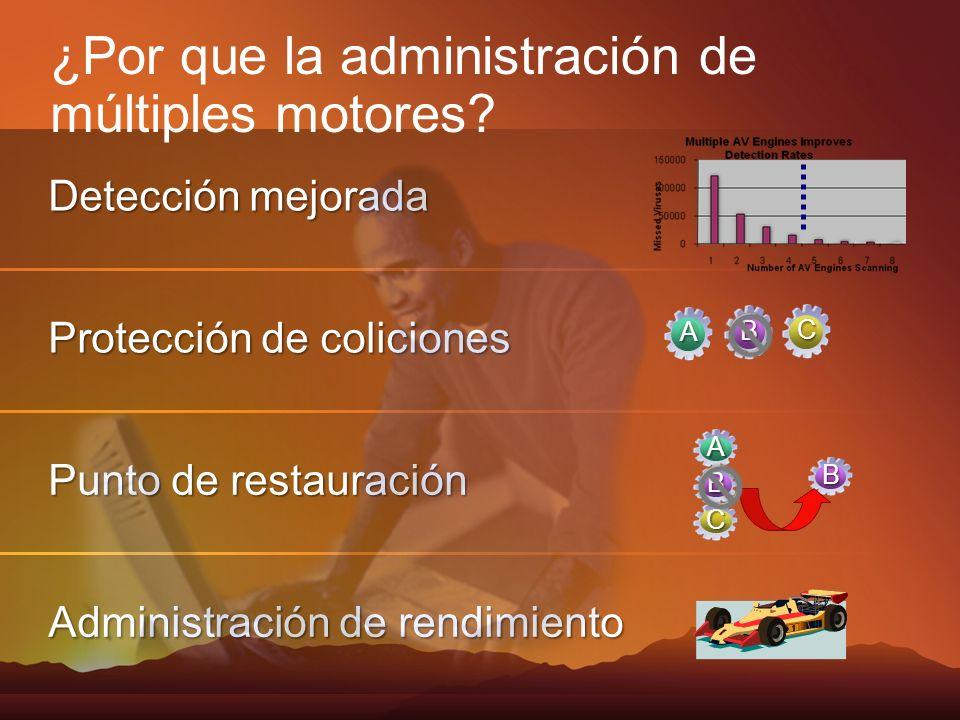 Detección mejorada Protección de coliciones Punto de restauración Administración de rendimiento ¿Por que la administración de múltiples motores? A B C