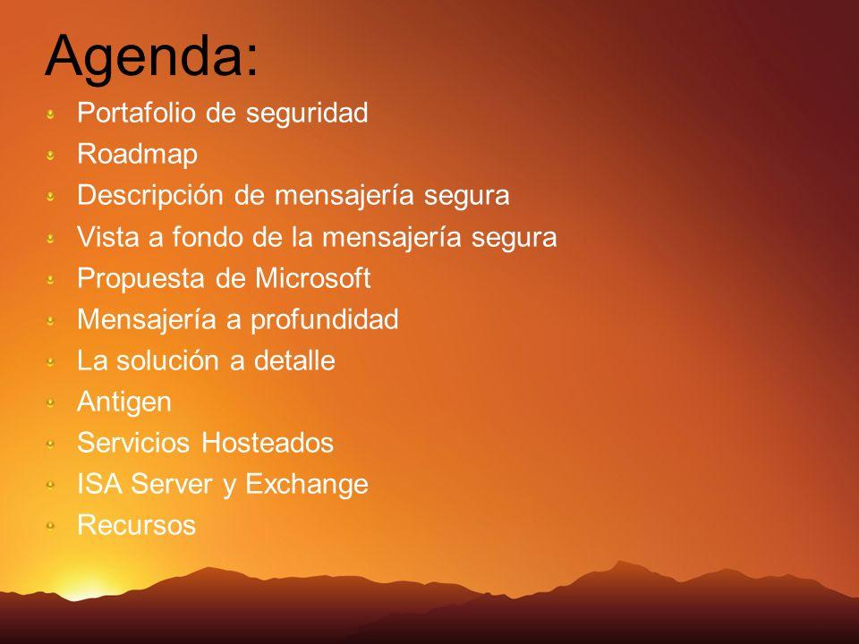 Agenda: Portafolio de seguridad Roadmap Descripción de mensajería segura Vista a fondo de la mensajería segura Propuesta de Microsoft Mensajería a pro