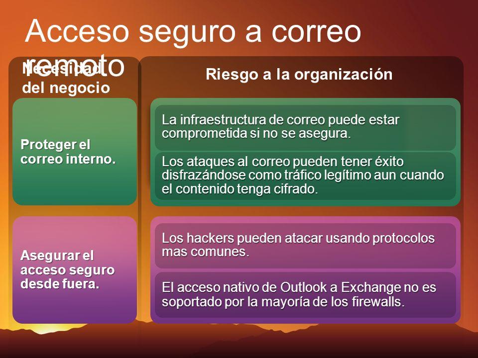 Asegurar el acceso seguro desde fuera. Proteger el correo interno. Necesidad del negocio Riesgo a la organización Acceso seguro a correo remoto La inf
