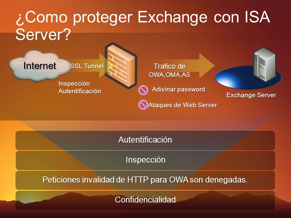 Ataques de Web Server Adivinar password Exchange Server SSL Tunnel Inspección Autentificación ¿Como proteger Exchange con ISA Server? Internet Trafico