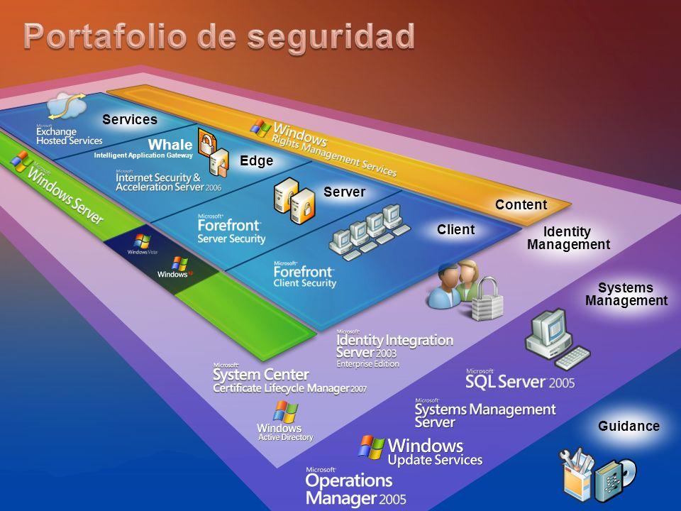 Systems Management Content Identity Management Guidance Client Edge Server Whale Intelligent Application Gateway Services