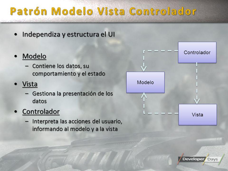 Independiza y estructura el UIIndependiza y estructura el UI ModeloModelo –Contiene los datos, su comportamiento y el estado VistaVista –Gestiona la presentación de los datos ControladorControlador –Interpreta las acciones del usuario, informando al modelo y a la vista Modelo Controlador Vista