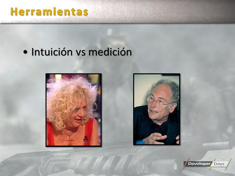 Intuición vs mediciónIntuición vs medición