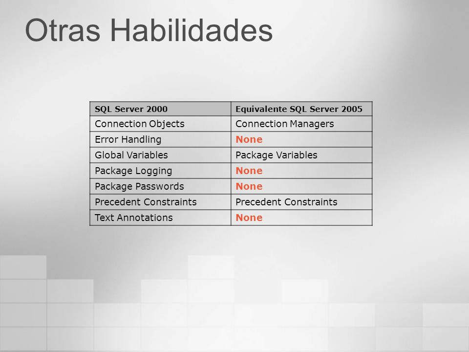 Otras Habilidades SQL Server 2000Equivalente SQL Server 2005 Connection ObjectsConnection Managers Error HandlingNone Global VariablesPackage Variable