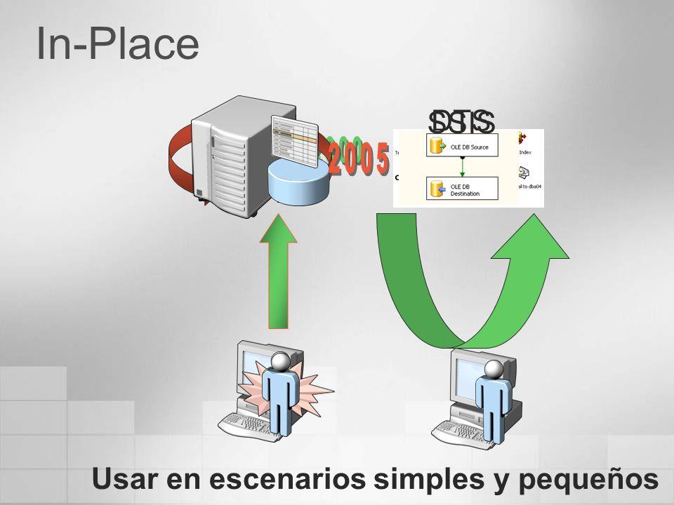 Resumen Los paquetes de DTS se pueden ejecutar en SQL 2005 El asistente de migración paquetes ayuda al proceso de traslado, pero con frecuencia se requiere reingeniería del paquete Puede realizarse la migración en el mismo servidor In-Place o en servidores diferente Side-by-Side