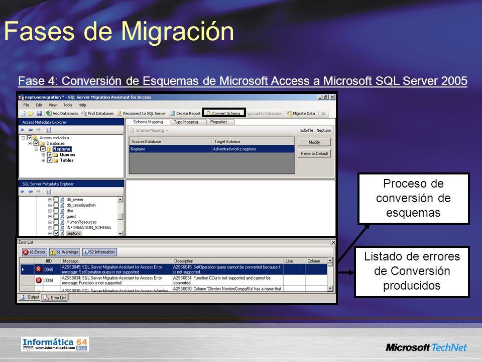 Fases de Migración Fase 4: Conversión de Esquemas de Microsoft Access a Microsoft SQL Server 2005 Proceso de conversión de esquemas Listado de errores